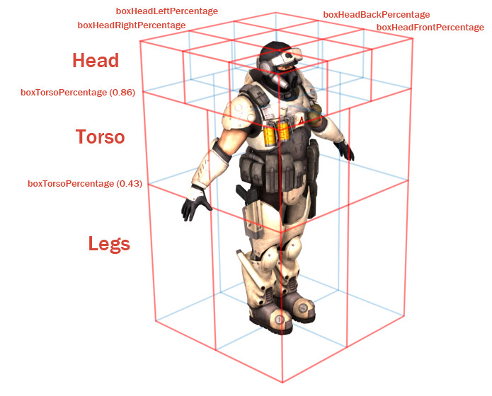 Rigging a Player Character — Torque 3D 3 5 1 documentation